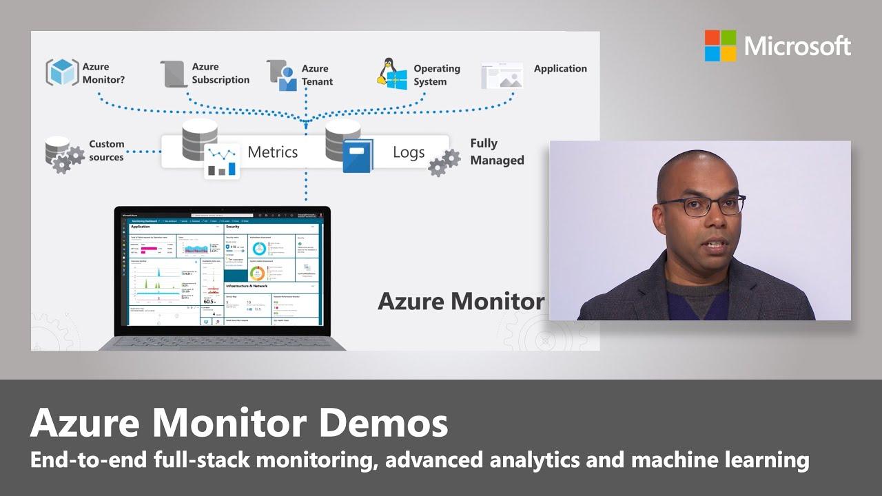 Artwork for Azure Monitor | Bridge to DevOps