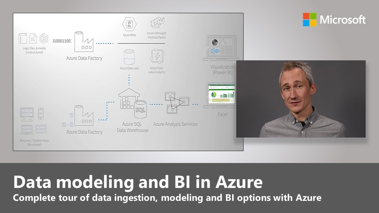 Artwork for Data modeling and Business Intelligence in Azure