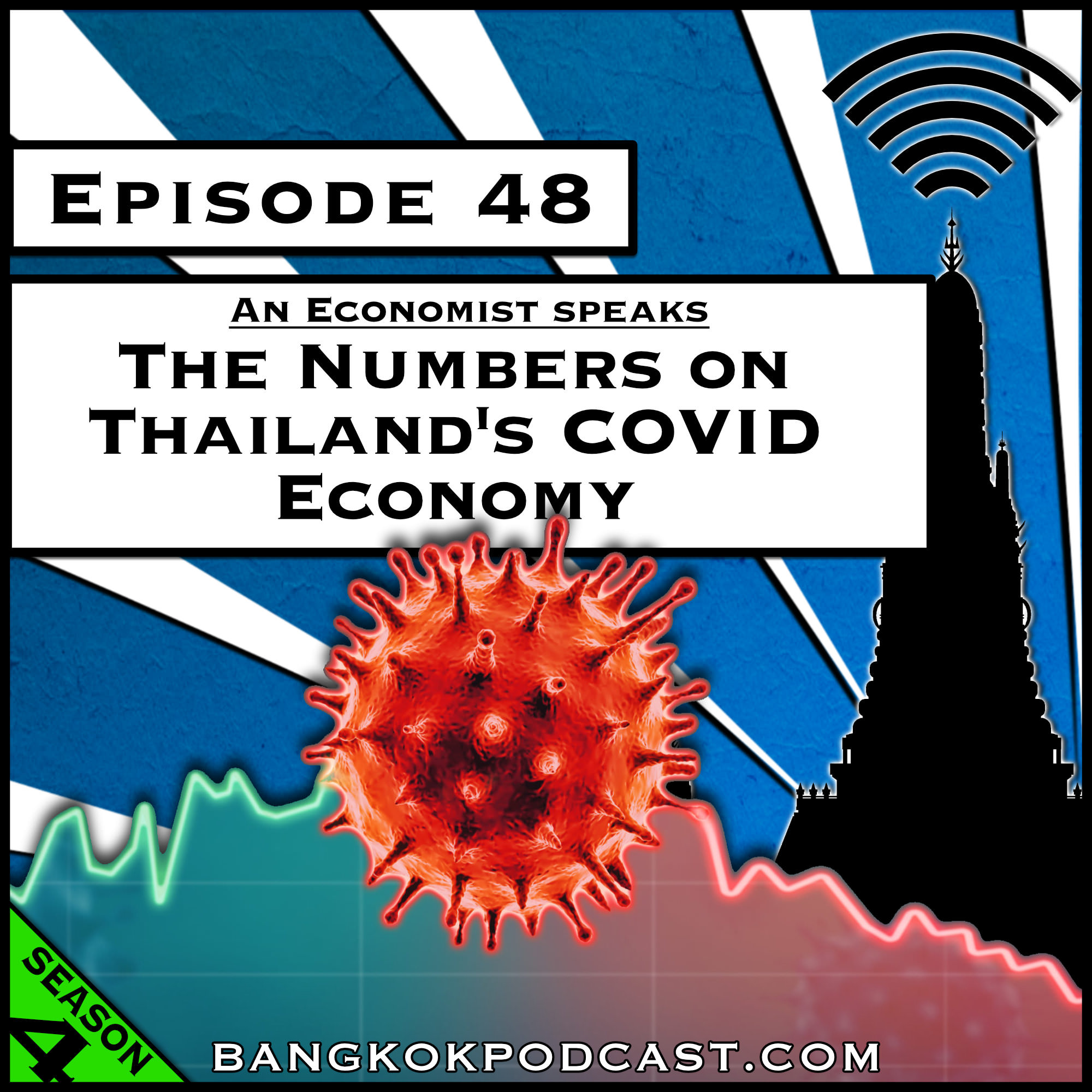 An Economist Speaks: The Numbers on Thailand's COVID Economy [Season 4, Episode 48]