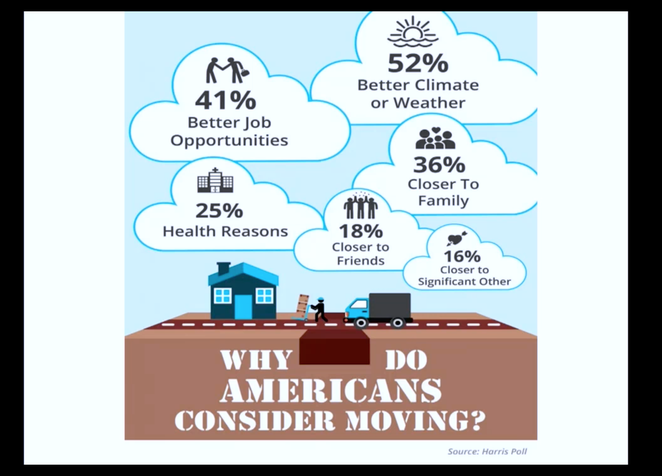 Artwork for May-30-2017-DO YOU KNOW WHY – Americans Consider Moving