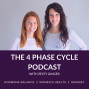 Artwork for 4 Phase Approach to Restore your Cycle Postpartum