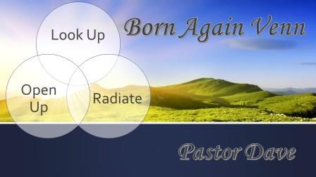 Born Again Venn