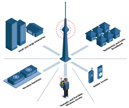 Grandes ciudades norteamericanas abandonan proyectos Wi-Fi para apostar por WiMAX