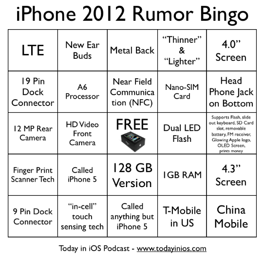 iPhone 2012 - Rumor Bingo Card