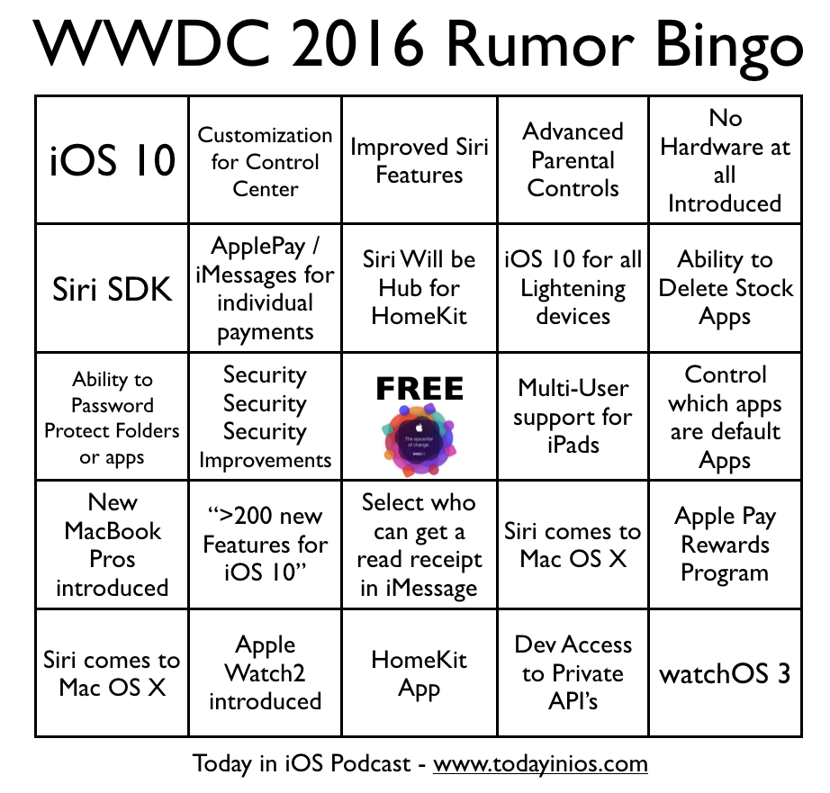 Today In Ios Podcast The Unofficial Iphone Ipad And Apple Be First To Review Recycled Circuit Board Coaster Cancel As Always I Would Like Point Out Not Everything On Bingo Card Are Items Think Will Announced However These Top Rumors There