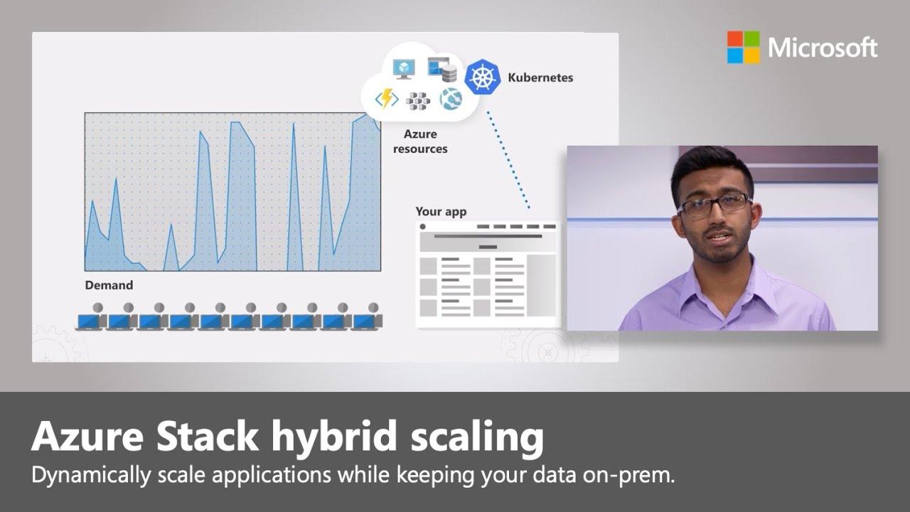 Artwork for Azure Stack hybrid scaling
