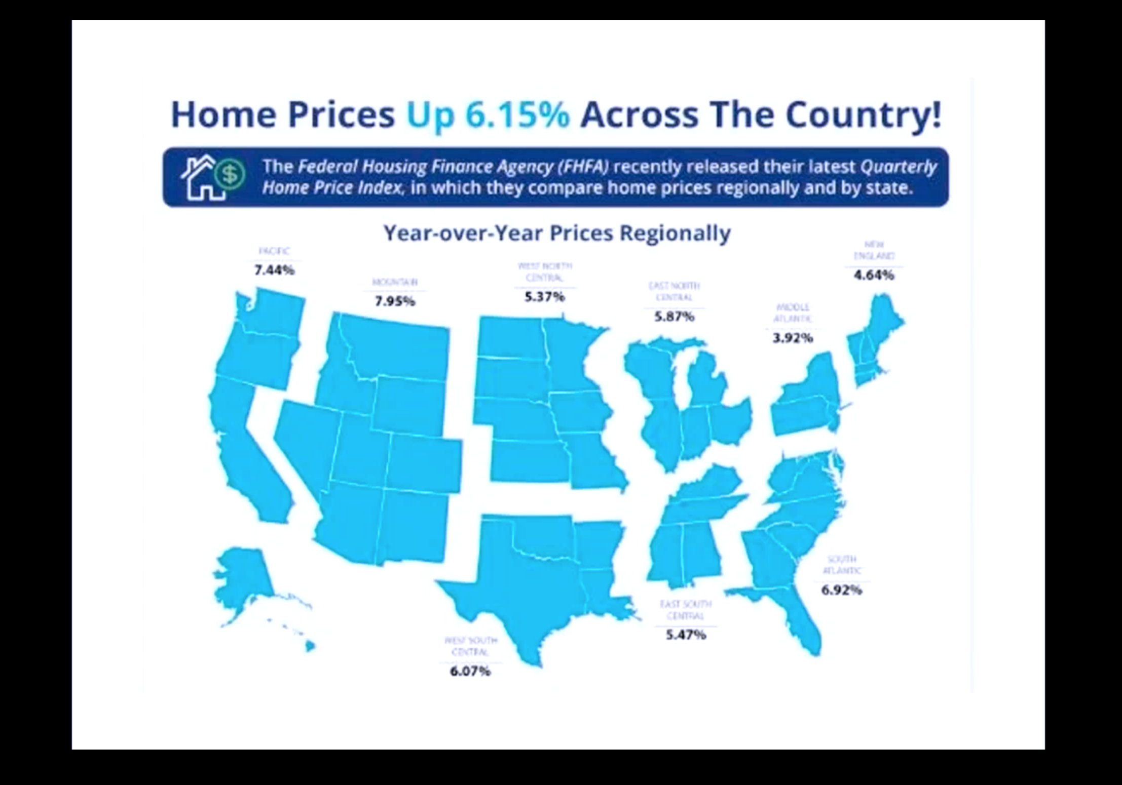 Artwork for May-1-2017-HOME PRICES UP! Across The Country!