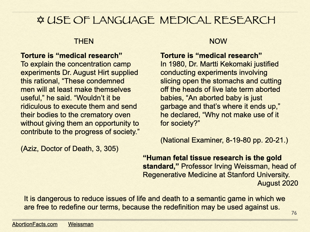Use Of Language Medical Research