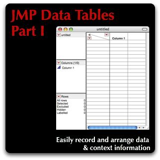 JMP Data Tables Part I