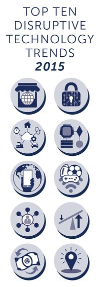 Top Ten Tech Trends: Digital Force Multipliers & Positioning Intelligence