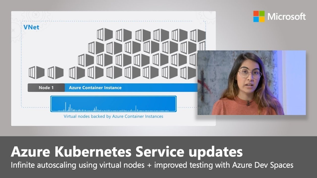 Artwork for Virtual node autoscaling and Azure Dev Spaces in Azure Kubernetes Service (AKS)