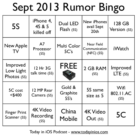 September 2013 Apple Event Rumor Bingo