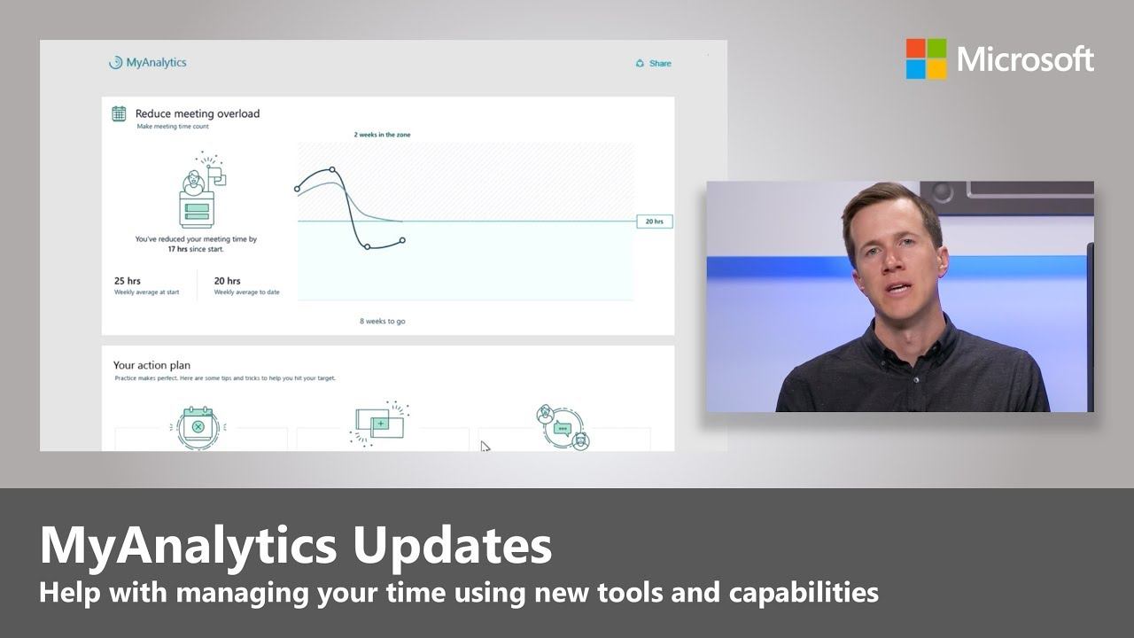 Artwork for Workplace Analytics & MyAnalytics updates: new features to help teams master their time