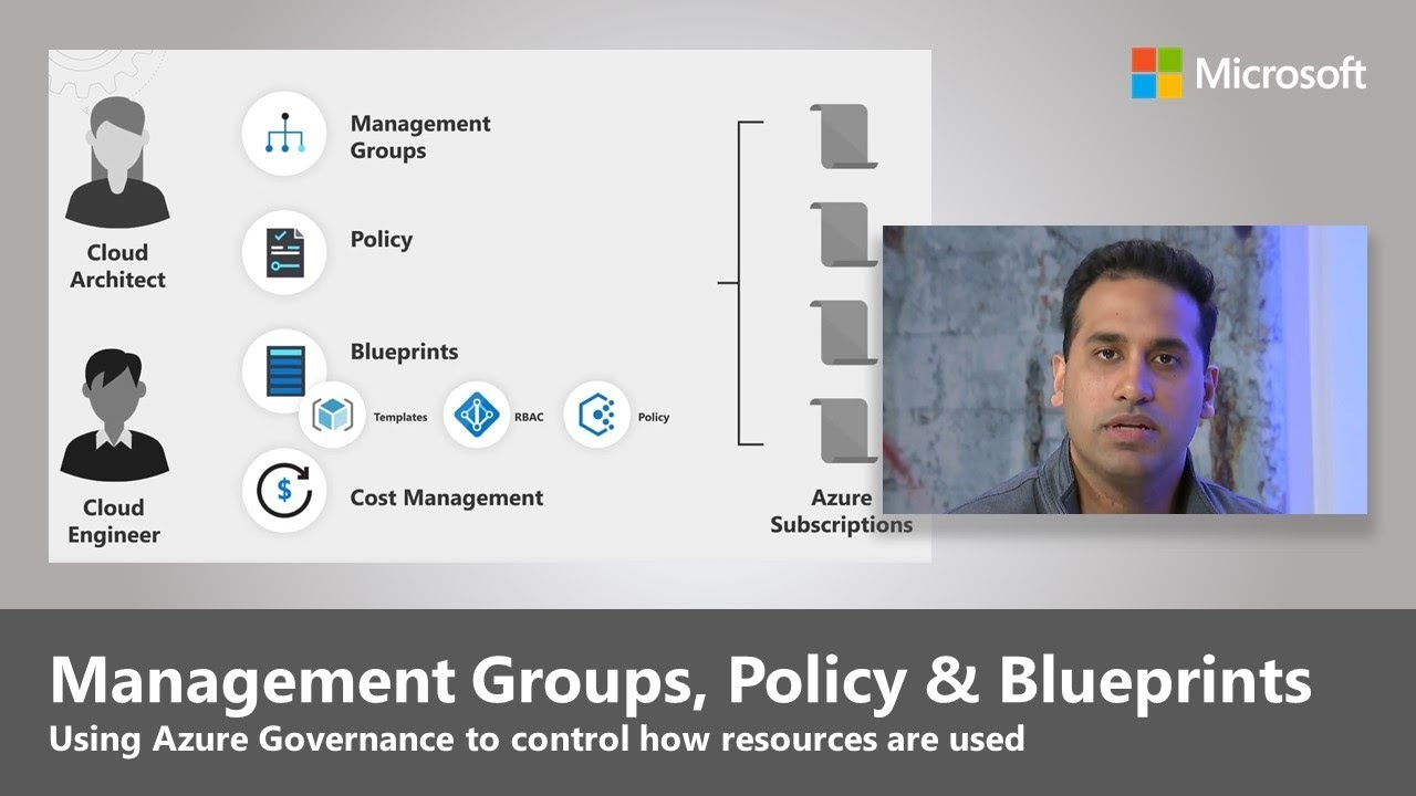 Artwork for Management Groups, Policy, and Blueprints in Azure Governance