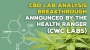Artwork for CBD lab analysis breakthrough announced by the Health Ranger (CWC Labs)