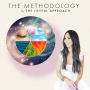 Artwork for The Methodology Episode 22 - A conversation with Kerry Wekelo
