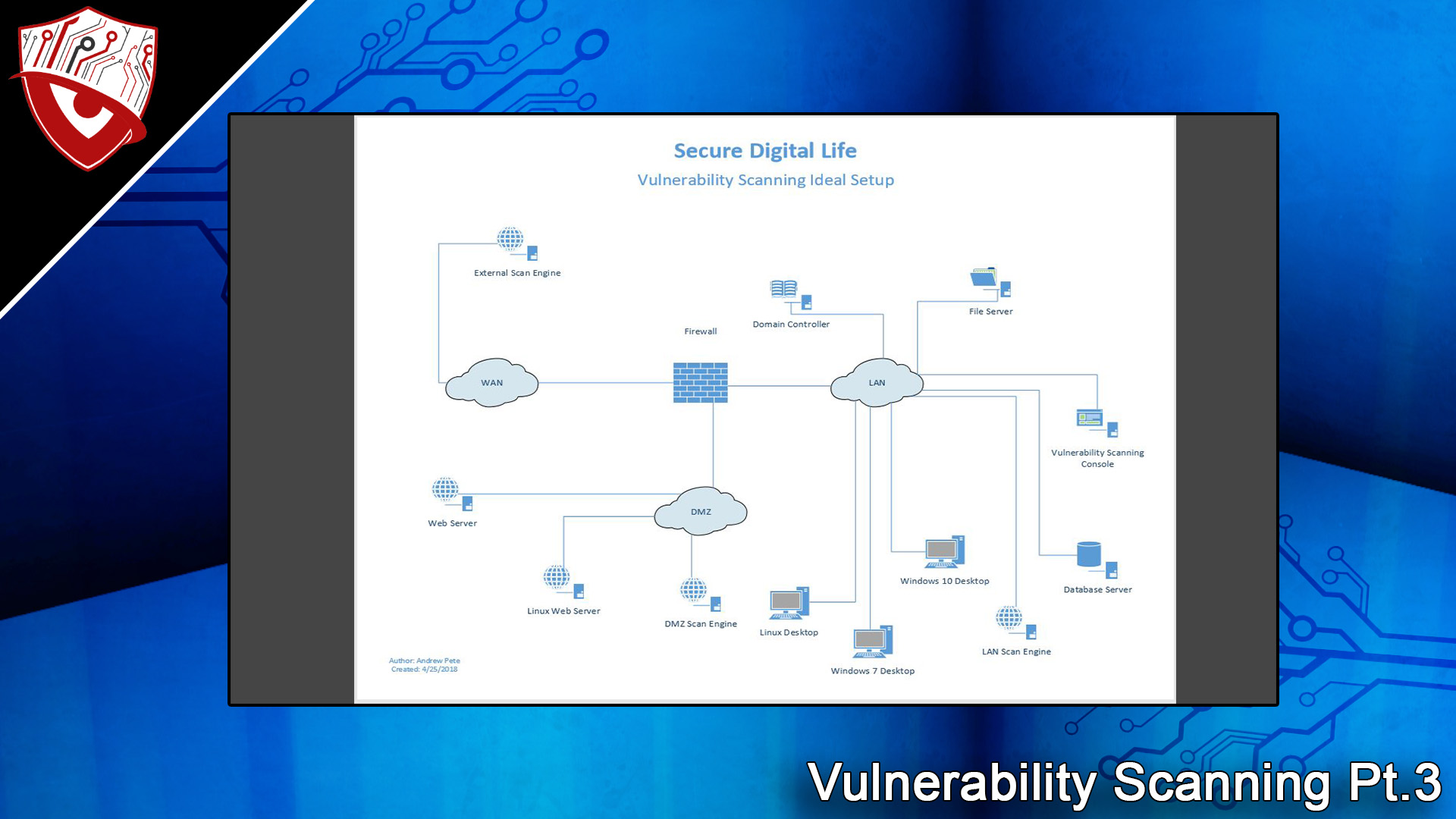 Artwork for Vulnerability Scanning, Andy Pete pt.3 - Secure Digital Life #62