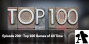 Artwork for Episode 200 - Top 100 Games of All Time