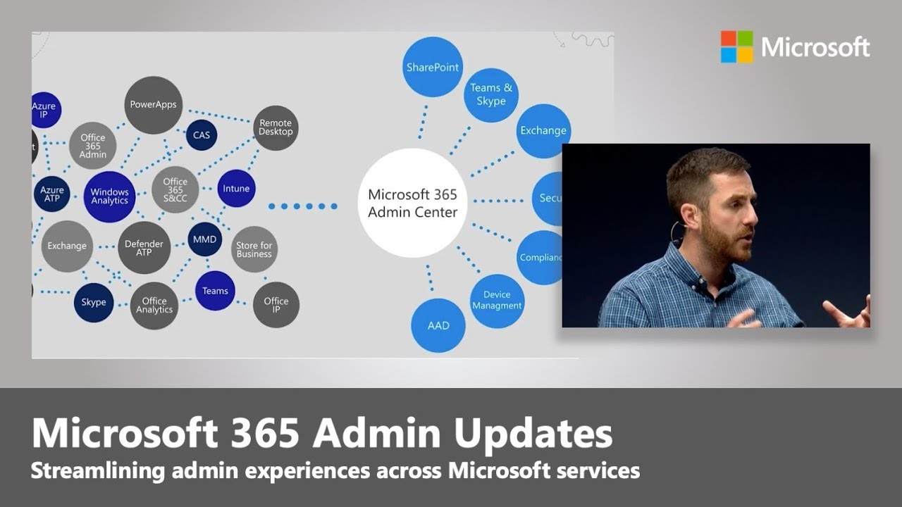 Artwork for Admin Updates in Microsoft 365 to save you time | Best of Microsoft Ignite