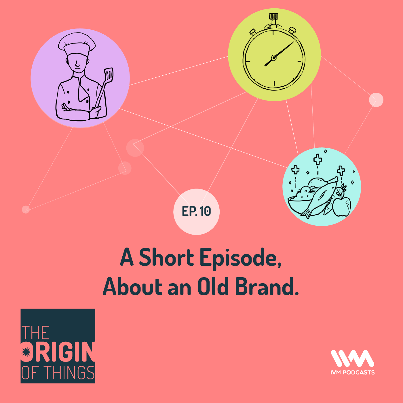 Ep. 10: A Short Episode, About an Old Brand.