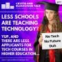Artwork for A Decline in Schools Teaching Tech? Yup, It's True. #77